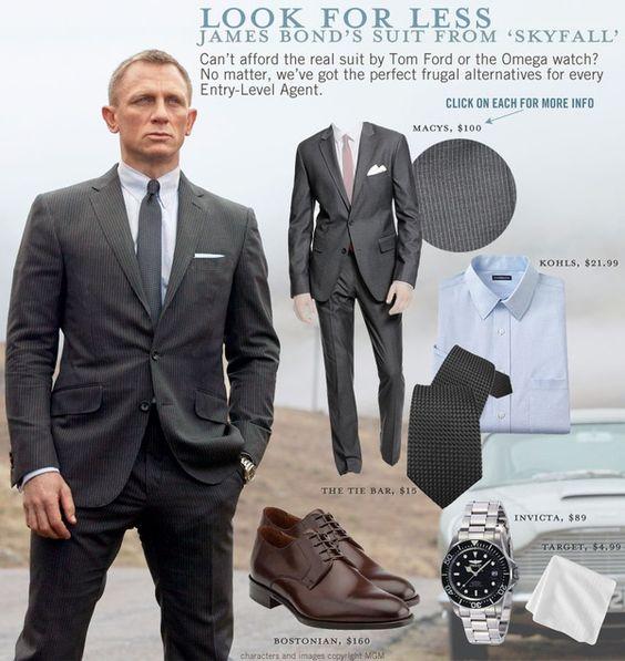 راهنمای ست کردن پیراهن مردانه و کت شلوار به روش جیمز باند
